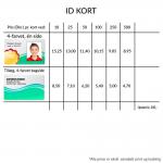 Plastkort m. sort print (termoprint)